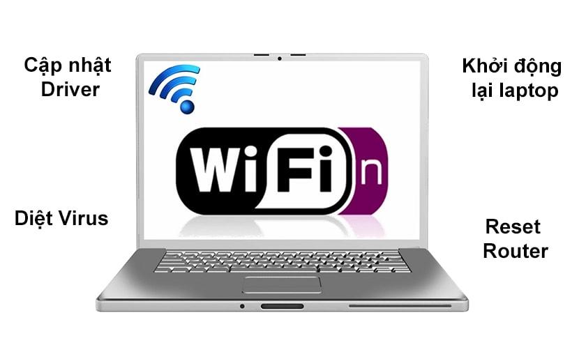 Cách sửa laptop không bắt được Wifi win 7