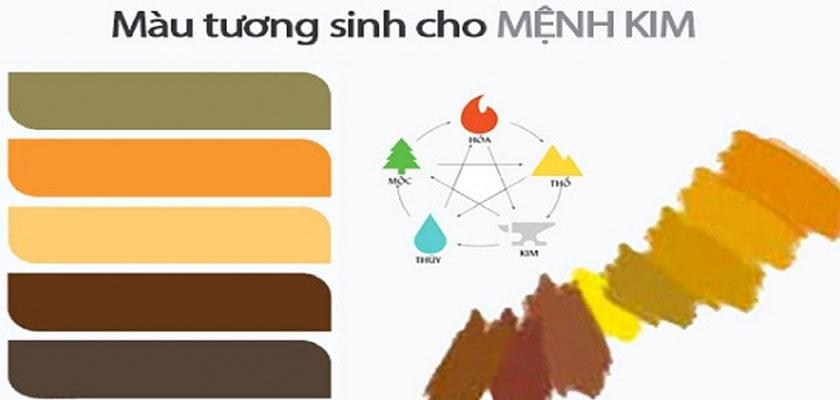 Chọn màu iPhone 8 hợp với người mệnh Kim